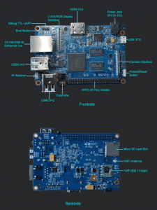 Banana Pi M2 (Screenshot bananapi.com)