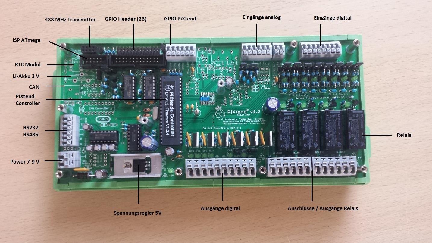 Aufbau PiXtend (Basic Bausatz)