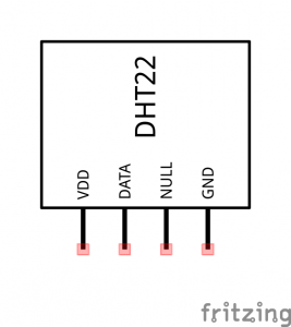 DHT22 Pins